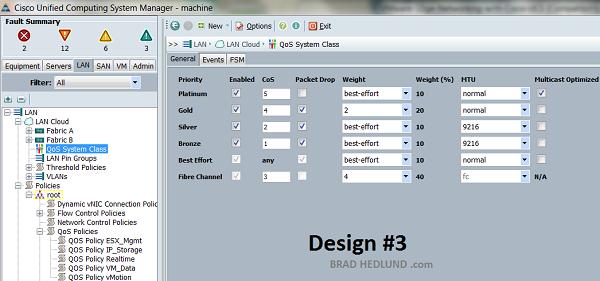 VMware 10GE QoS Design Deep Dive with Cisco UCS, Nexus